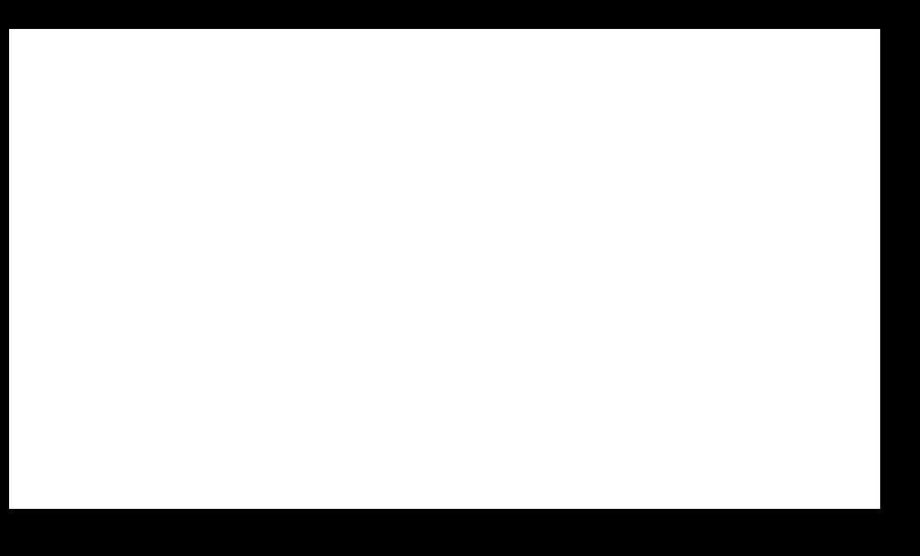 McDonald Family History